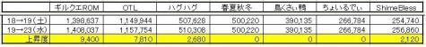 GP上昇度 0623