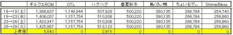 GP上昇度 0629