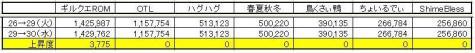 GP上昇度 0630
