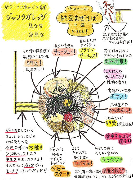 ジャンガレ熊谷7