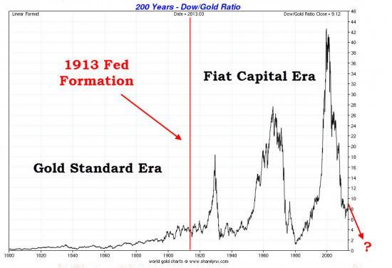 ratio-flat-chart2_convert_20130323202346.jpg