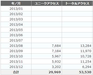 20131215access.jpg