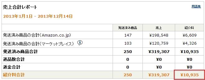 20131215amazon.jpg