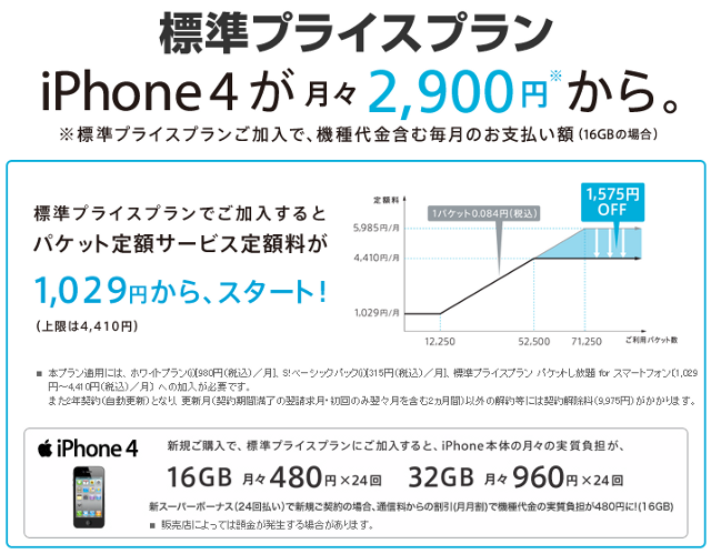 iphone2900.png