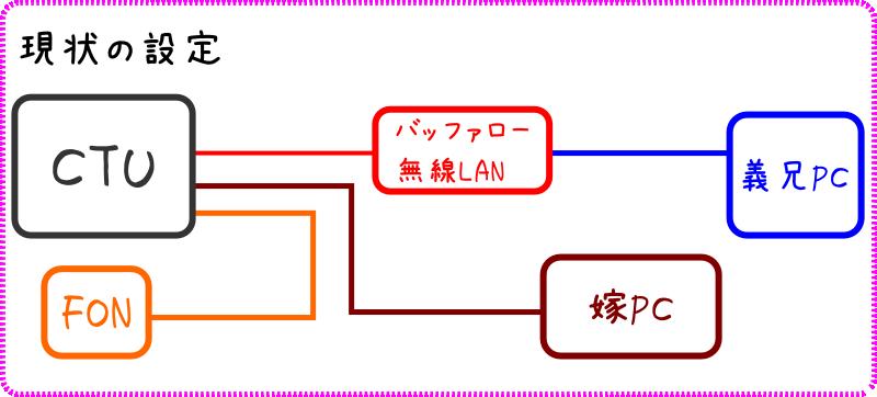 lan-1.png