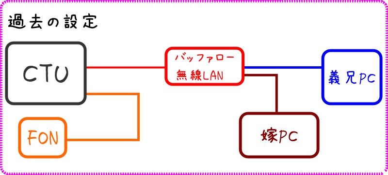lan-2.png