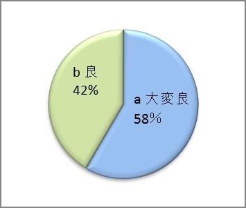 図1_研修アンケート