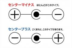 center_minus.jpg