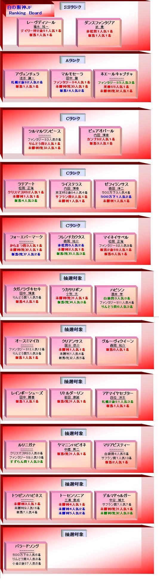 阪神JF RB