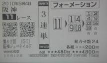 2010阪神JF
