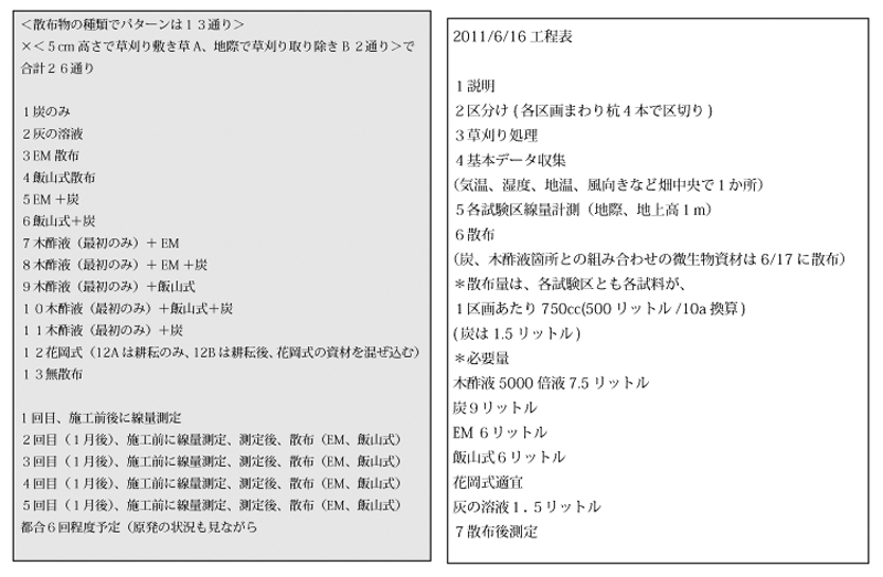 jikkenzu_2