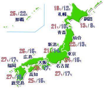 全国の気温