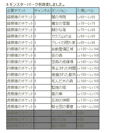 212モンパ改変