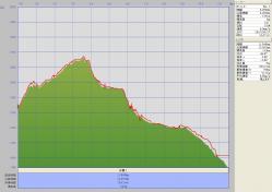 法華院100827(グラフ)