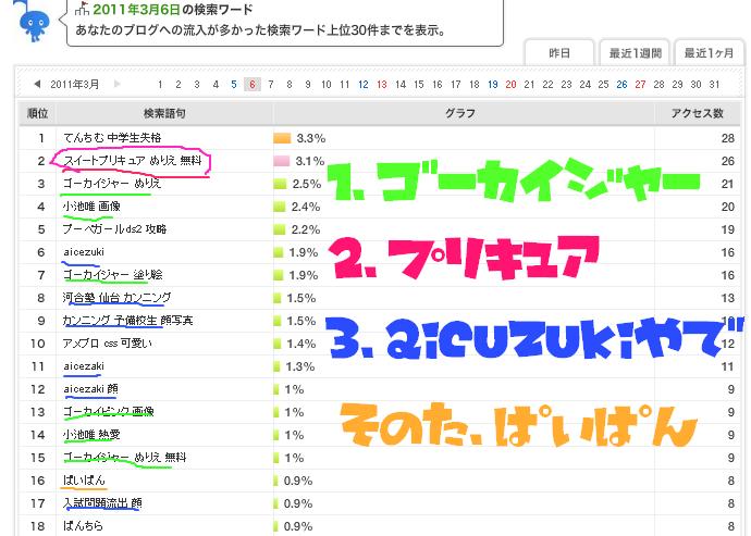 ハルKARAの量産型お尻テポドン夢日記-アクセスアップワード