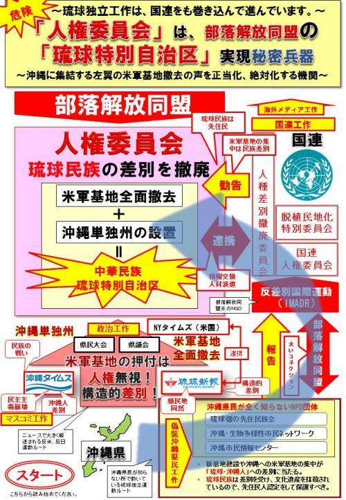 沖縄と人権擁護法_convert_20121121093902