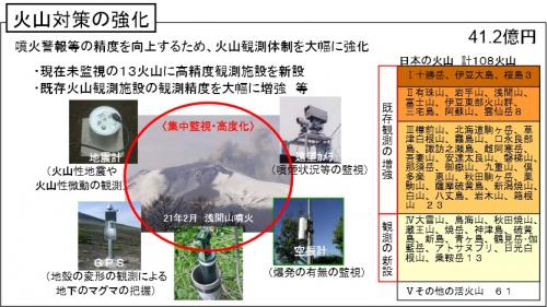 平成21年火山対策の強化_convert_20141002123550