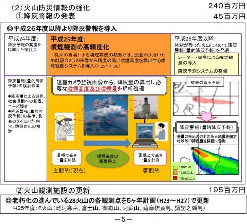 平成25年度気象庁関係予算の概要_convert_20141002132118