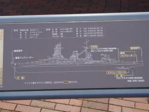 2012 04 広島出張の巻 大和ミュージアム 外観・関連 1011