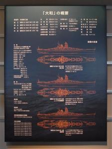 2012 04 広島出張の巻 大和ミュージアム 大和関連 1001
