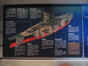 2012 04 広島出張の巻 大和ミュージアム 大和関連 1010