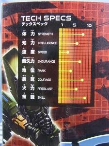 TFジェネレーションズ TG-27 ホイスト002