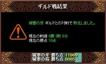 RedStone 10.04.27[26]