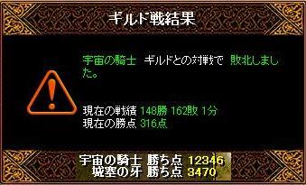 RedStone 10.04.29[30]