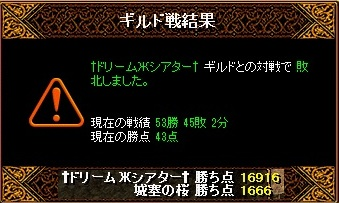RedStone 11.01.30[04]
