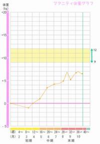 graphmatanityfat3_convert_20111114211306.jpg