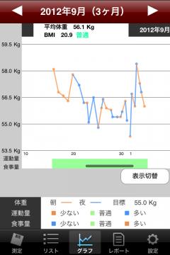 20120904体重管理