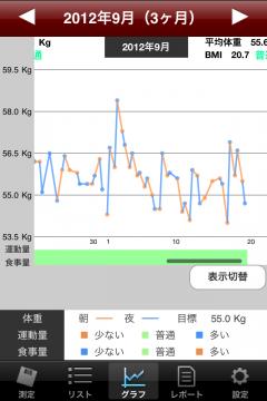 20120919体重管理