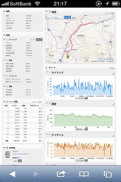 20121007garmin500データ