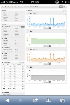 20121010CAAD10garmin500データ