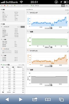 20121011garmin500データ