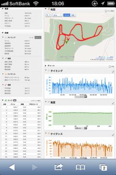 20121014鬼島ロード4H耐久ソロ走行データb