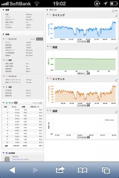 20121030CAAD10走行データ