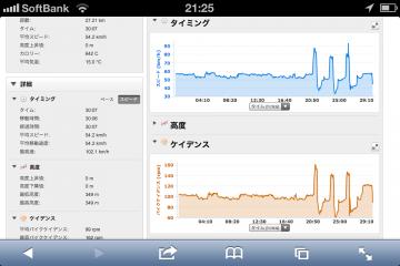 20121112CAAD103本ローラー台データ