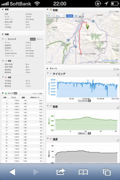 20121211ラン20kmデータ