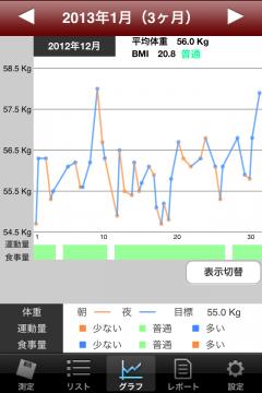 20121231体重