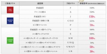 スクリーンショット 2012-11-10 21.35.34