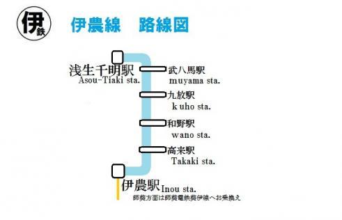 伊農線路線図2