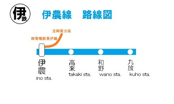 伊農線路線図