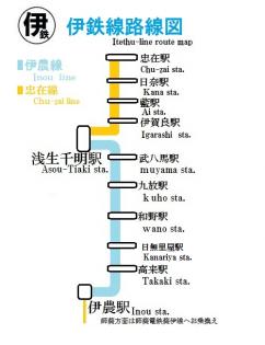 伊農線路線図4