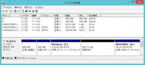 起動ディスクのパーテーション作成129GB