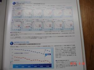 空気を洗う壁紙+プラスケア消臭性能実験データ