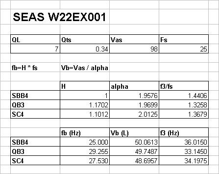W22EX001