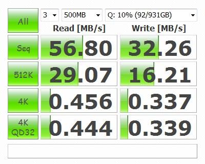 RockDiskのベンチマークテスト結果