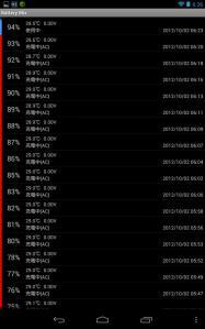 Nexus 7 充電終了時のログ
