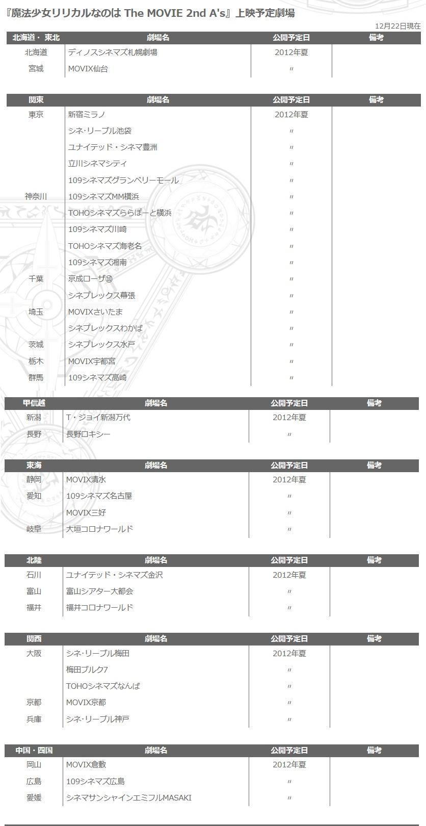 『魔法少女リリカルなのは The MOVIE 2nd A's』 公開予定劇場発表!